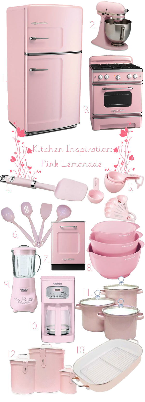 Current Obsession Pink Kitchens